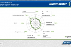 Points_summerstar3_page-0009